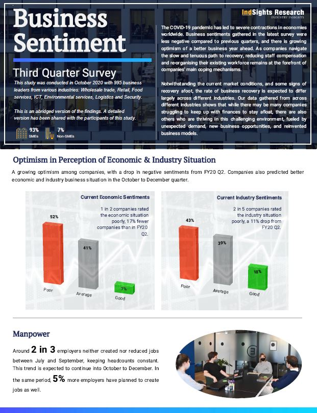 Preview of infographics from survey findings of Singapore companies business sentiments FY20 Q3