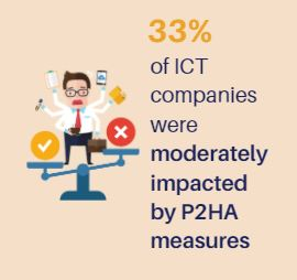 ICT companies impacted by P2HA measures